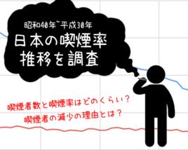 日本の喫煙者数